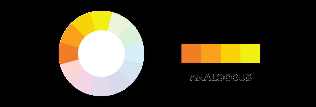 Analogous Scheme - Color Harmony