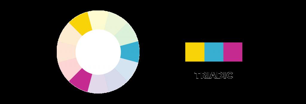 Triadic Scheme - Color Harmony
